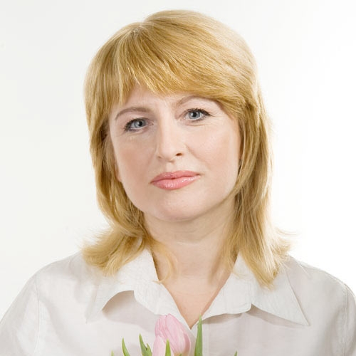 Богдан Світлана Василівна